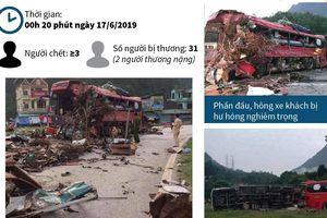 Toàn cảnh vụ xe khách giường nằm va chạm kinh hoàng với xe tải tại Mai Châu