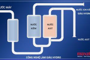 Bảo vệ sức khỏe từ nước uống ion kiềm giàu hydro Atica