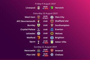 Lịch thi đấu bóng đá ngoại hạng Anh-Premier League 2019/2020 mới nhất