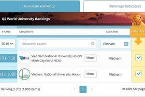Hai trường của Việt Nam tiếp tục lọt top 1000 trường đại học thế giới