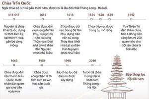 Chùa Trấn Quốc - điểm thu hút rất nhiều tín đồ Phật tử