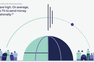 Bí mật chưa biết về đồng tiền số Libra của Facebook sắp ra mắt