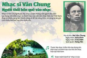 Nhạc sỹ Văn Chung: Người thổi hồn quê vào nhạc