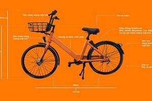 Sắp triển khai dịch vụ xe đạp công cộng tại TP Đà Nẵng