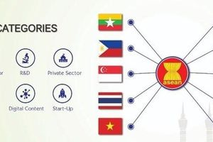 ASEAN phát động Giải thưởng về công nghệ thông tin và truyền thông