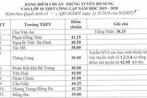 Hà Nội: Điểm chuẩn trúng tuyển bổ sung lớp 10 giảm 10 điểm
