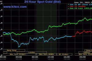 Giá vàng tăng vượt mức 39 triệu đồng mỗi lượng