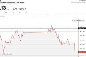Chứng khoán chiều 25/6: Phiên giao dịch 'trở mình' của FPT, BMI sau khi SCIC công bố danh sách thoái vốn