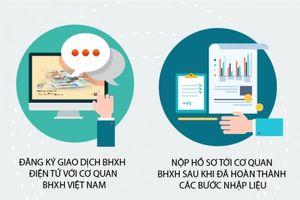 Triển khai thẻ BHYT điện tử - bước tiến mới trong hiện đại hóa hành chính, nâng cao chất lượng phục vụ nhân dân