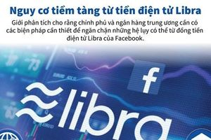 Nguy cơ tiềm tàng từ tiền điện tử Libra của Facebook