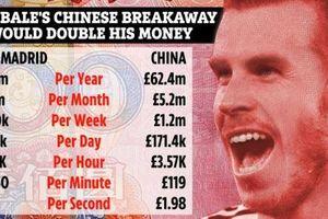 Sang Trung Quốc, Gareth Bale thành sao thu nhập cao nhất thế giới
