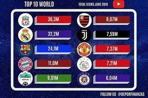 HAGL vượt M.U và Juventus về lượng người xem trên YouTube