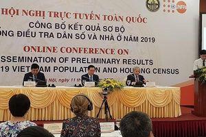 Tổng số dân của Việt Nam trên 96 triệu người