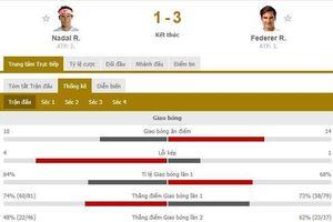 Hạ Nadal, Federer chinh phục sự tàn bạo của thời gian