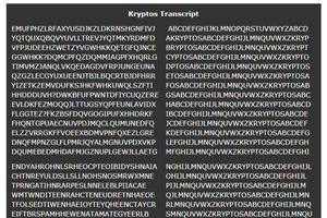 Bí ẩn mật mã Kryptos đến cả CIA cũng phải bó tay