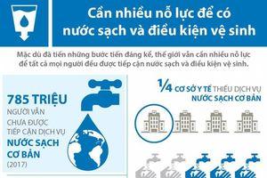 Cần nhiều nỗ lực để có nước sạch và điều kiện vệ sinh