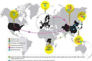Từ dòng chảy thương mại toàn cầu đến những tội ác toàn cầu!