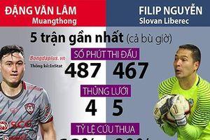 Filip Nguyễn có được bắt chính trận gặp Thái Lan?; Chelsea bất ngờ để thua CLB Nhật Bản
