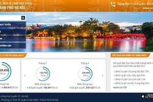 Hà Nội đã triển khai 1.272 dịch vụ công trực tuyến