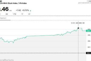 Chứng khoán chiều 23/7: VN-Index áp sát 990 điểm, giao dịch HOSE và HNX tương phản nhau