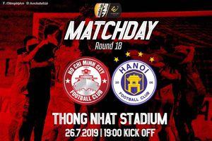 CLB TPHCM: Muốn thành thế lực V-League, phải dốc sức thắng Hà Nội FC