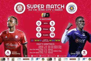 Trực tiếp TPHCM vs Hà Nội FC, đại chiến vòng 18 V-League 2019