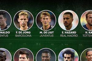 Dàn sao 'khủng' quyết phế truất Messi, Ronaldo tại 'FIFA The Best 2019'
