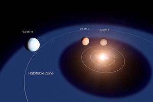 Thêm hy vọng cho việc tìm kiếm sự sống ngoài Trái Đất