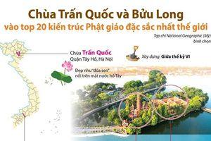Chùa Trấn Quốc và chùa Bửu Long lọt Top 20 kiến trúc Phật giáo đặc sắc nhất thế giới