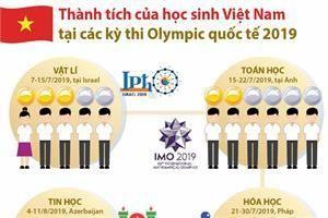 Thành tích của học sinh Việt Nam tại các kỳ thi Olympic quốc tế 2019