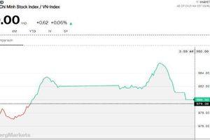 Chứng khoán chiều 16/8: Giá trị khớp lệnh tại HOSE tăng tới 40%