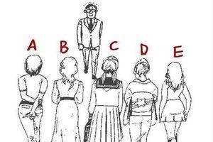 Trắc nghiệm: Bạn thể hiện bản thân ra sao trong các mối quan hệ 1-1?