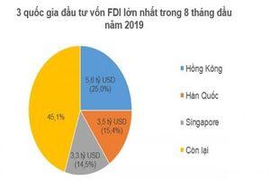 Nhà đầu tư nước ngoài tăng mạnh góp vốn, mua cổ phần tại Việt Nam