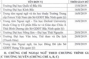 Danh sách 42 đơn vị bị dừng cấp chứng chỉ ngoại ngữ, tin học