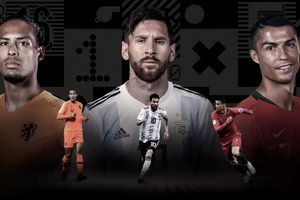 Van Dijk tiếp tục đối đầu Messi, Ronaldo ở FIFA The Best