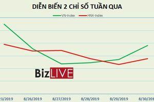 VN-Index khởi sắc cuối tuần, RAL thiệt hại 150 tỷ đồng do hỏa hoạn