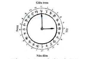 Người Việt thời hậu Lê tự chế đồng hồ giống như phương Tây?