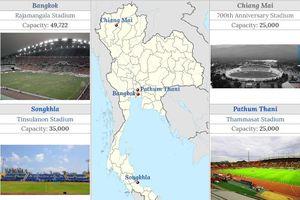 Thái Lan hy vọng AFC không tước quyền đăng cai VCK U23 châu Á