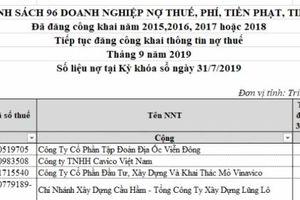 Cục Thuế Hà Nội công khai 701 đơn vị nợ thuế, phí đợt tháng 9/2019
