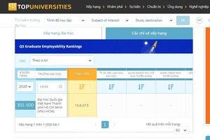 Việt Nam có đại diện lọt tốp 301- 500 ĐH sinh viên có việc làm tốt nhất thế giới