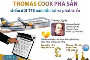 Thomas Cook phá sản - chấm dứt 178 năm tồn tại và phát triển