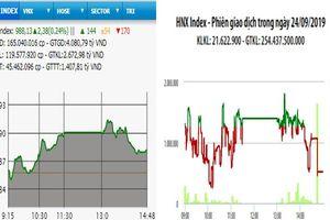 VCB và VNM nâng đỡ, VN-Index tăng điểm nhẹ