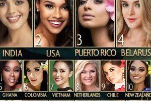 Missosology dự đoán Miss Earth, mỹ nhân Việt xếp hạng khiêm tốn