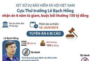 Cựu Thứ trưởng Lê Bạch Hồng nhận án 6 năm tù giam