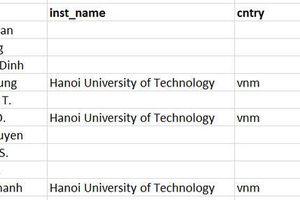 10 người Việt trong top 100.000 nhà khoa học hàng đầu thế giới là ai?