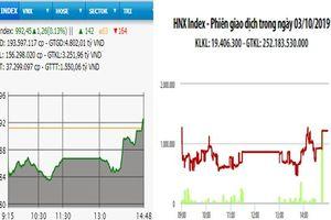 BID, VCB bứt phá, VN-Index đảo chiều tăng nhẹ