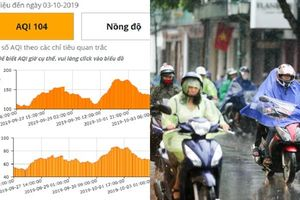 Hà Nội đón 'mưa vàng' rửa bụi mịn, chỉ số ô nhiễm không khí giảm mạnh