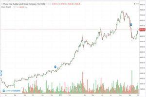 Đâu là mức giá mục tiêu của cổ phiếu PHR?