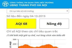 Mưa lớn kéo dài, chỉ số chất lượng không khí của Hà Nội 'đổi màu' tích cực