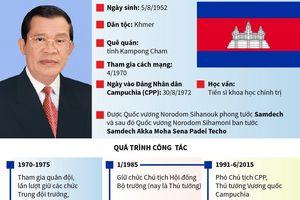 Thủ tướng Vương quốc Campuchia Samdech Techo Hun Sen